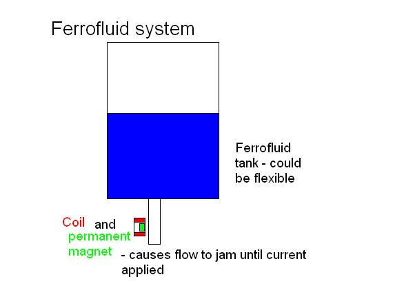 ideas:ferrofliud.png